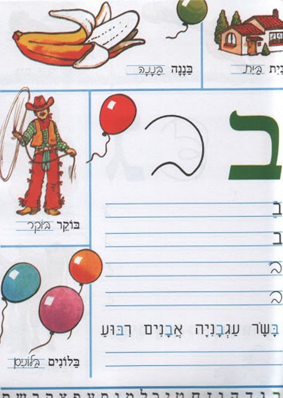 Иврит для начинающих. Словарь иврита, Азбука иврита ...