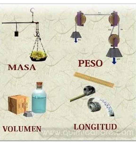 Peso, masa,volumen, longitud elementos quimicos Pinterest - best of tabla periodica en blanco para rellenar online