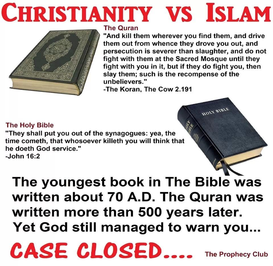 ap world history islam vs christianity Homework: the spread of islam february 2, 2016 february 2, 2016 / carol galloway as to tonight's homework– you should have received a copy of the spread of islam in class today please read the article carefully, and then respond in comments to the following discussion points remember, the usual commenting.