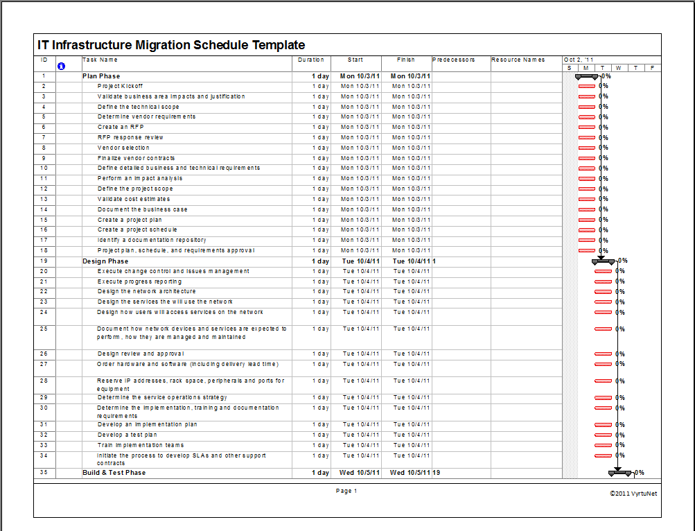 It Infrastructure Migration Schedule Template In Ms Project