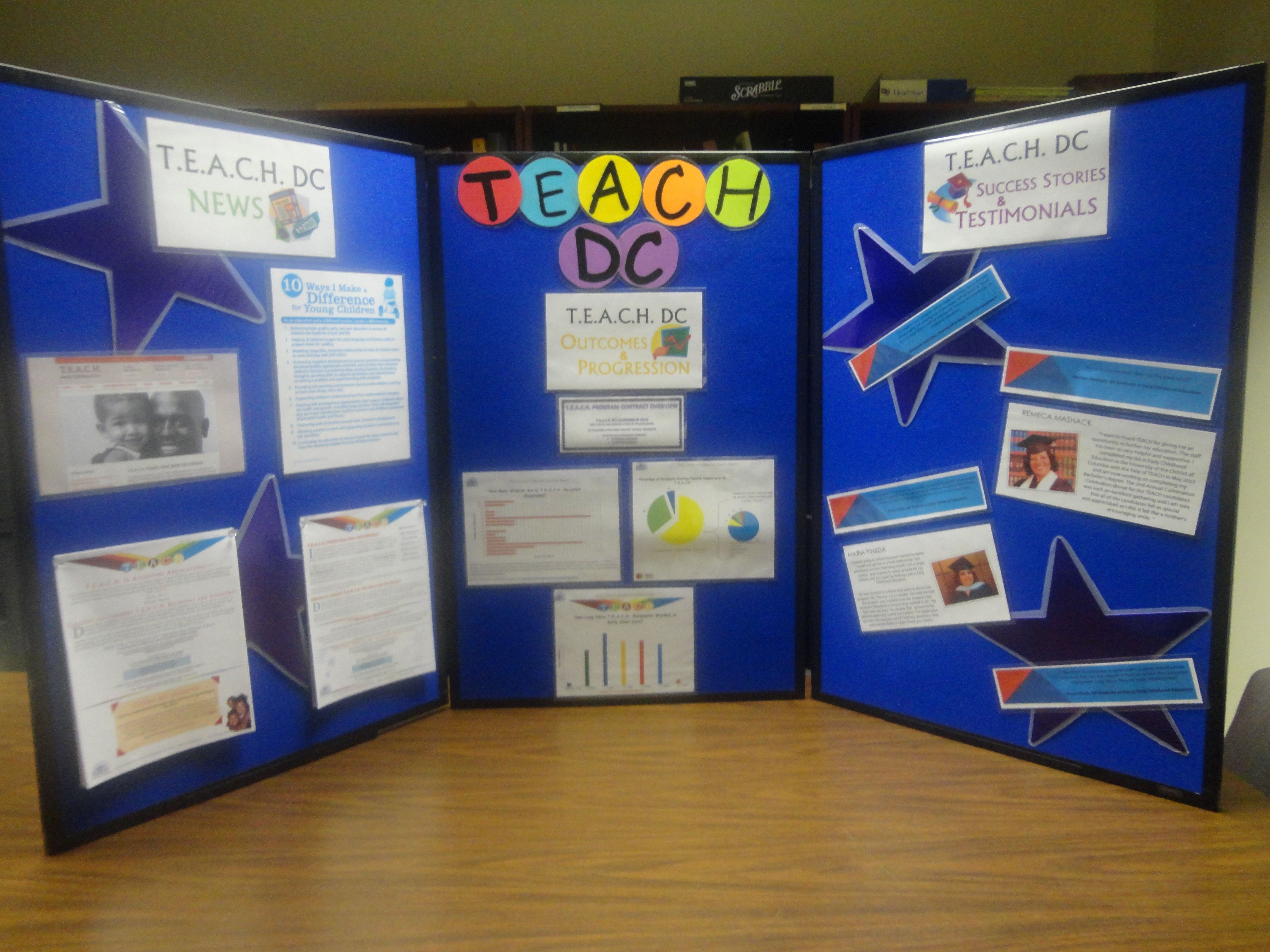 Our Board For The Teach Conference In Chapel Hill North