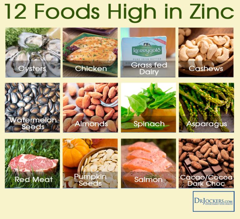 15 Zinc Deficiency Symptoms And Best Food Sources Drjockers Com In 2020 Foods High In Zinc Foods That Have Zinc What Foods Have Zinc