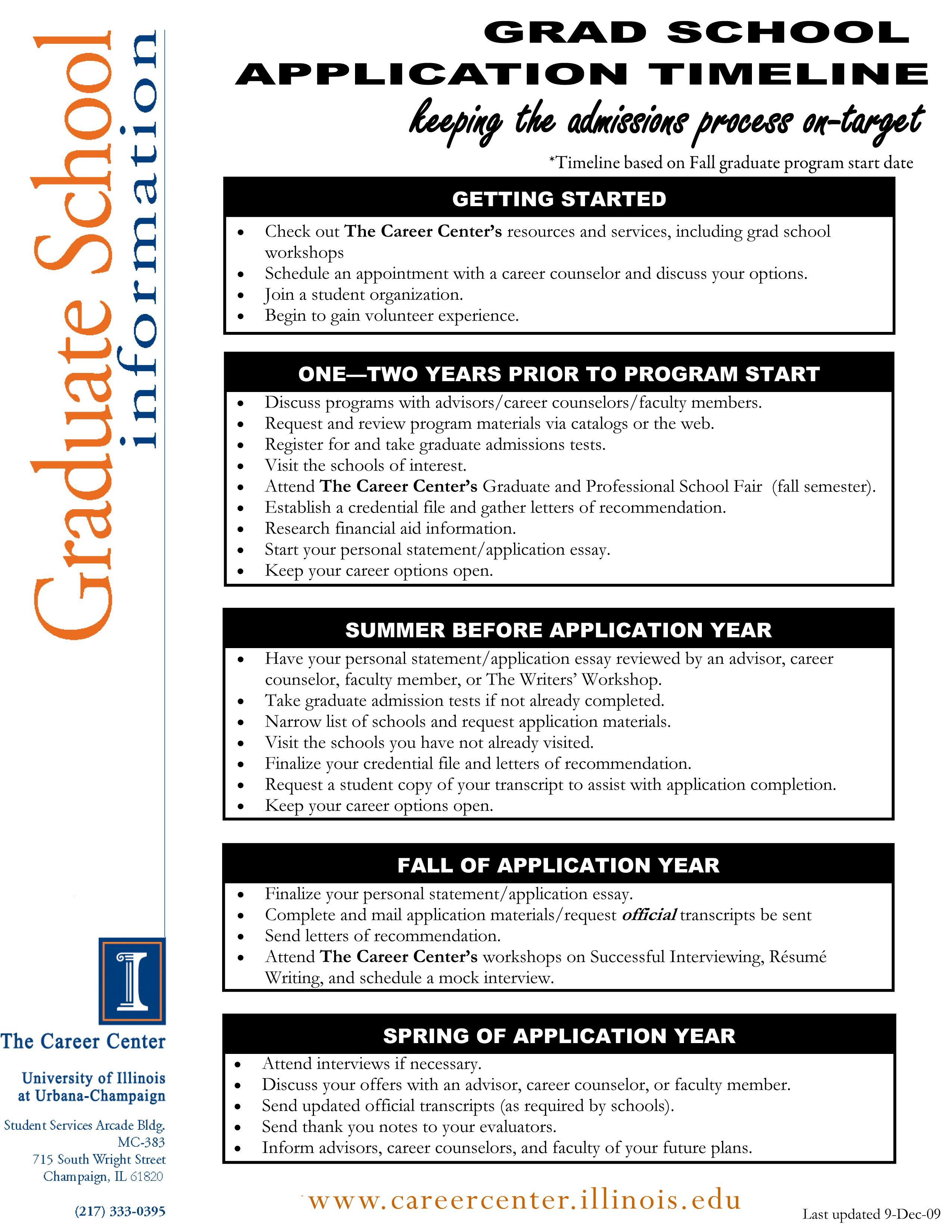 Applying For Graduate School Use This Application Timeline As A