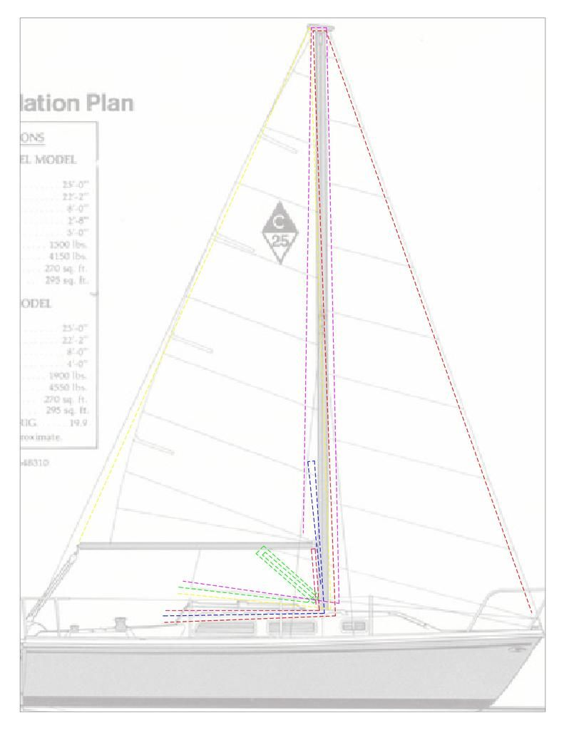 medium resolution of association forum how do you run your lines interior and exterior sailing