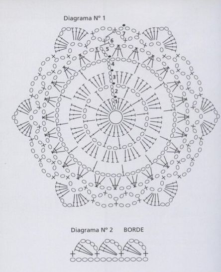 Patrones De Mandalas En Crochet Free Crochet Patterns Mandalas