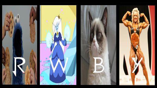 http://knowyourmeme.com/memes/subcultures/rwby/photos