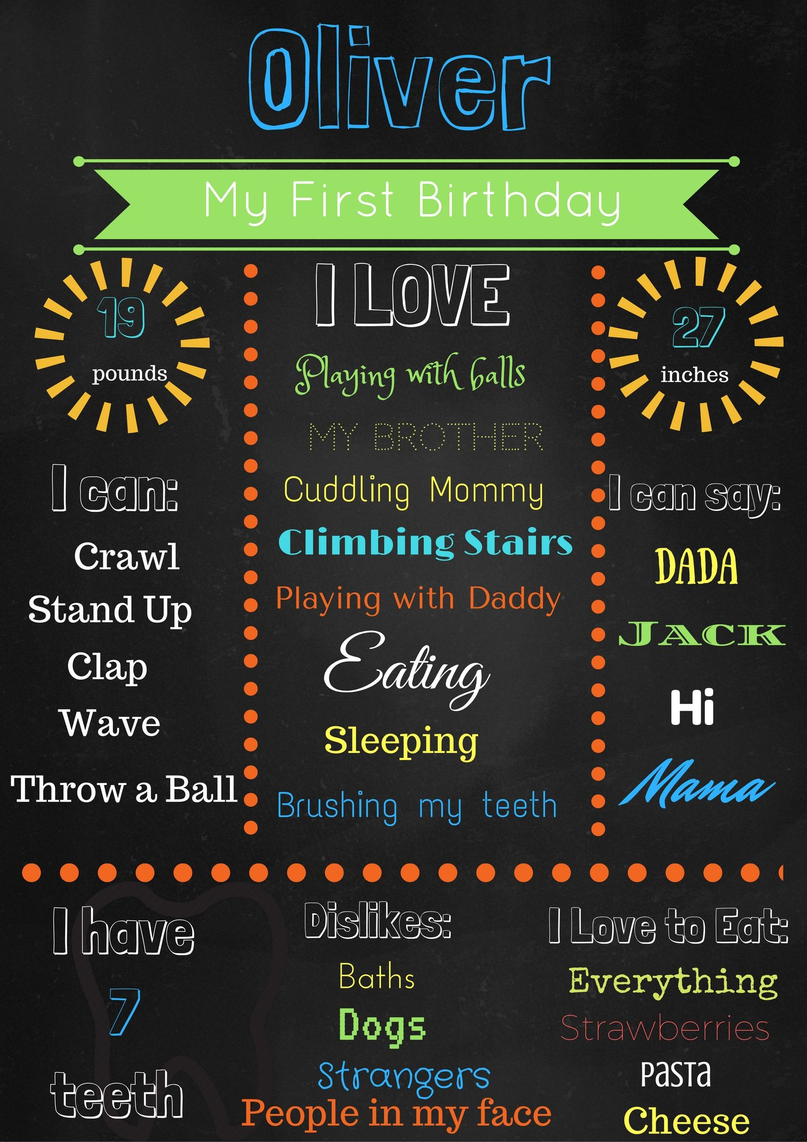 Free Editable And Printable Chalkboard Birthday Poster For Your Child S Birthday Th Birthday Chalkboard Sign 1st Birthday Chalkboard First Birthday Chalkboard