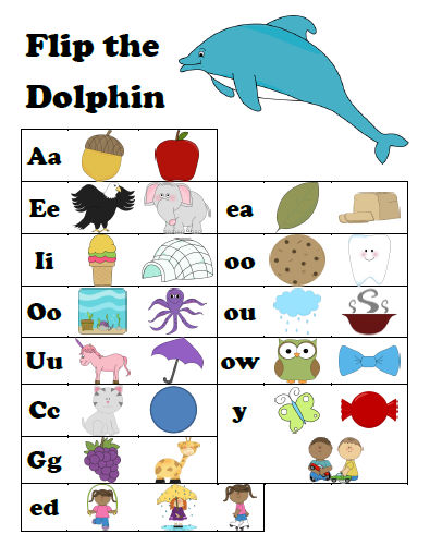 Decoding Strategies for Emergent Readers -- Posters and Bookmarks ...