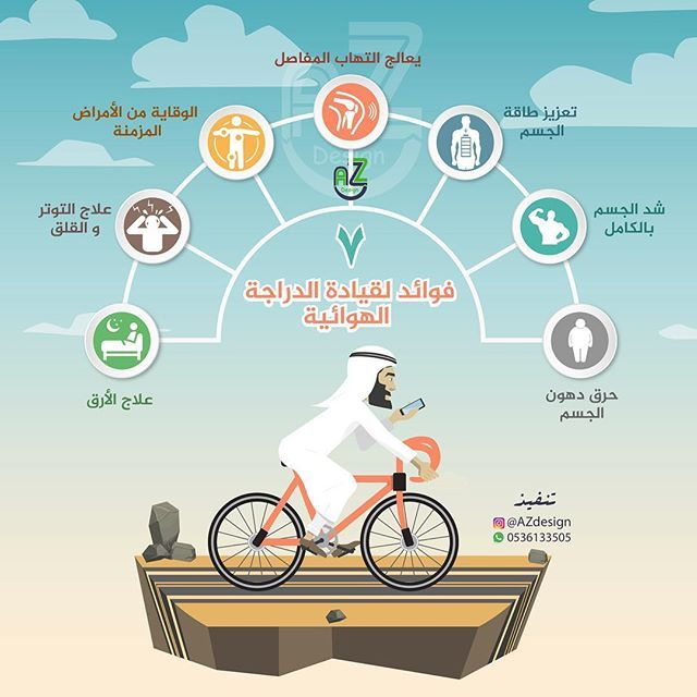 ٧ فوائد لقيادة الدراجة الهوائية 7 Benefits For Cycling Bicycles Bicycle Cycling Saudiarabia Photo Infographic Shar Baby Bike Sport Bikes Sports Health