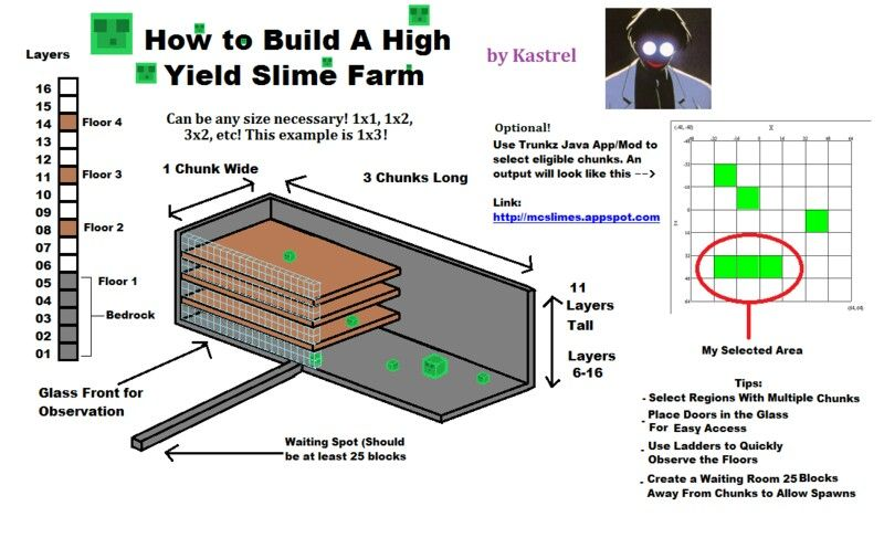 Slime Farm Minecraft Blueprints Minecraft Houses Xbox Minecraft Farm