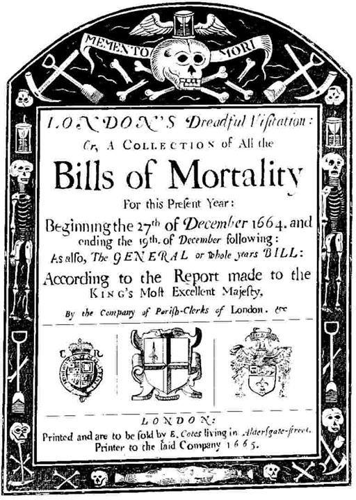 memento mori analysis