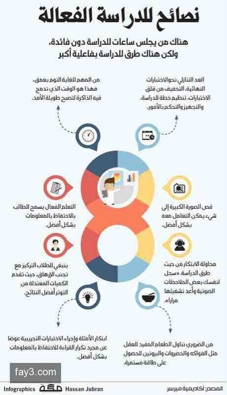نصائح للدراسة الفعالة انفوجرافيك Study Skills Life Skills Activities Life Skills
