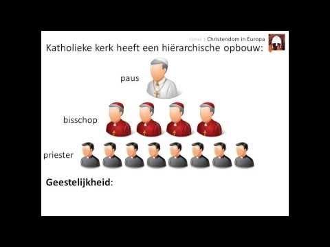 3.  Christendom in Europa