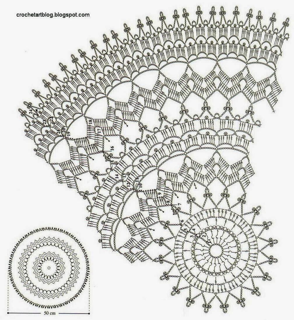 Crochet: CROCHETING DOILIES | Circular crochet | Pinterest ...