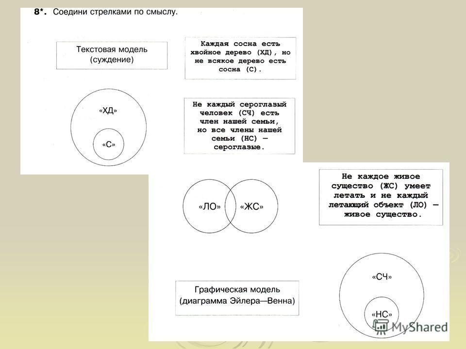 Программы по биологии 8 класс пасечник колесов маш беляев