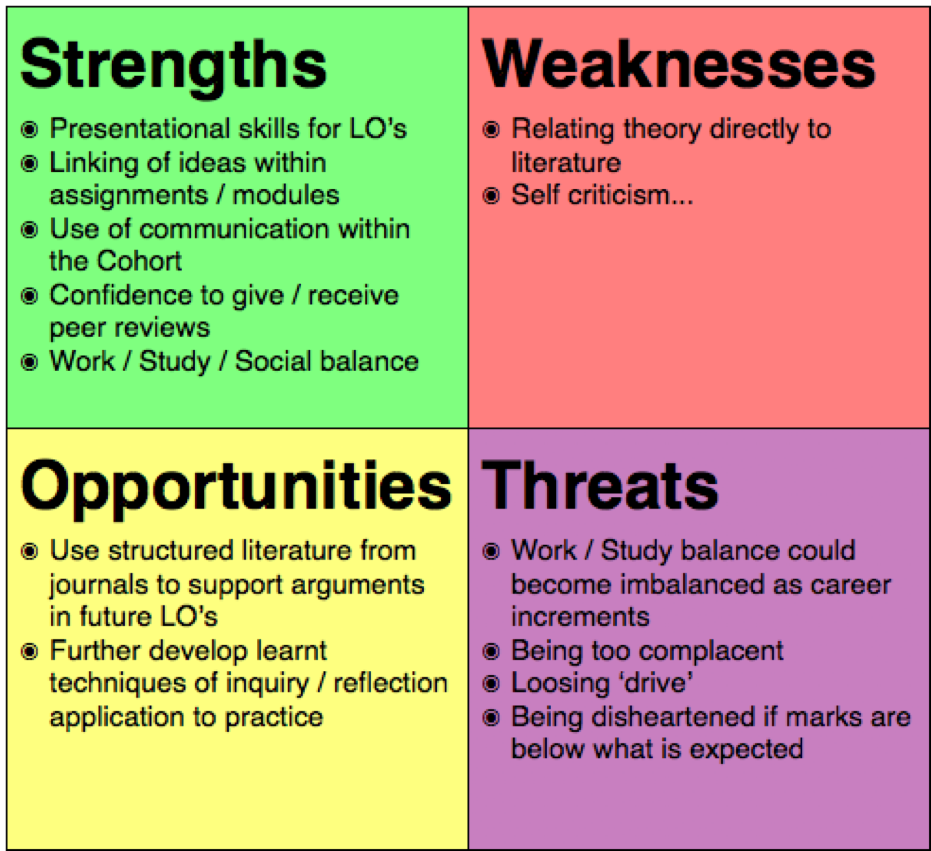Swot Analysis  Swot Analysis And Resource Management