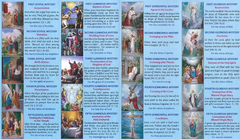 Pray the Rosary Daily pamphlet part 2 Prayers, Praying