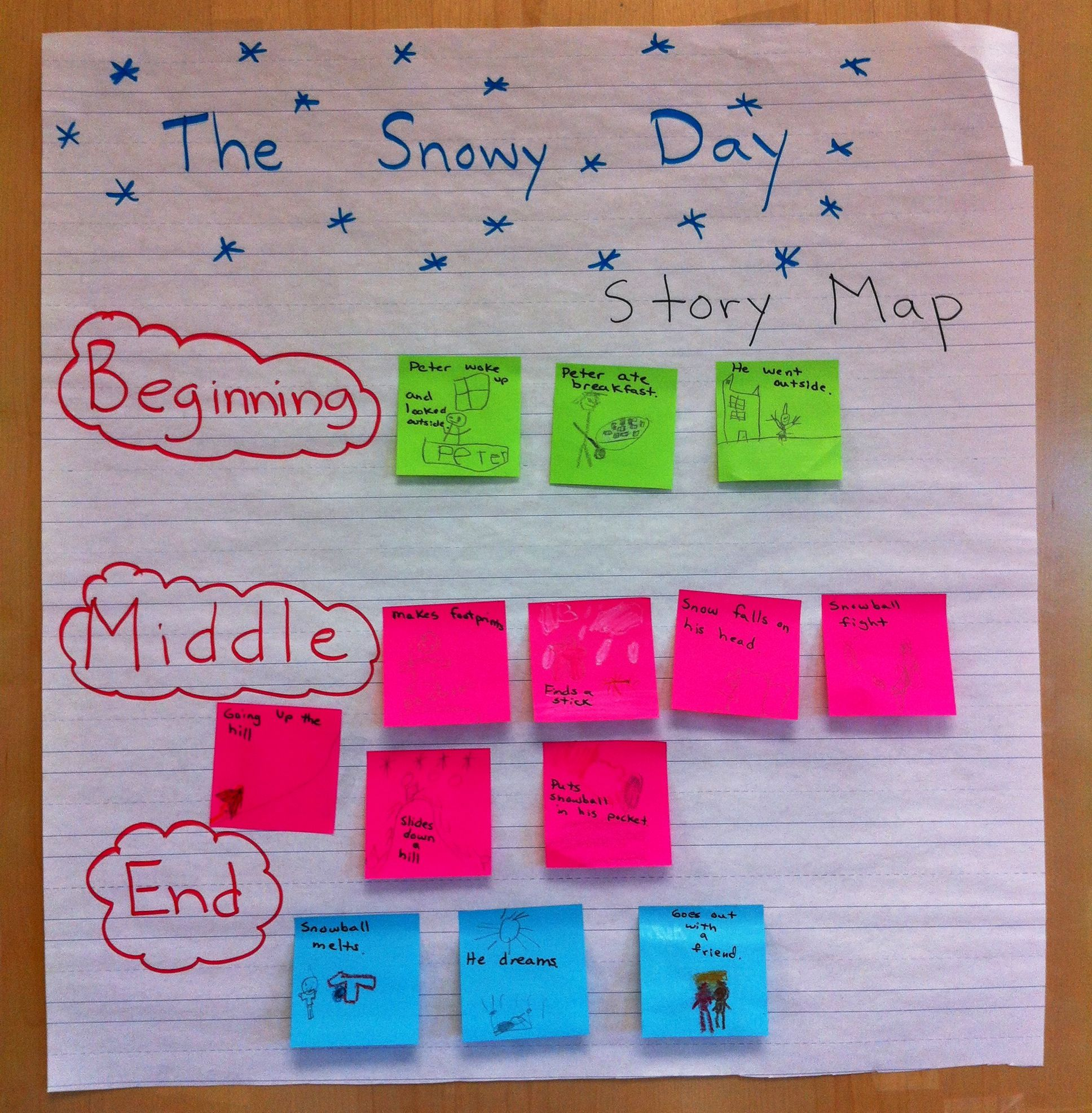 The Snowy Day Story Map