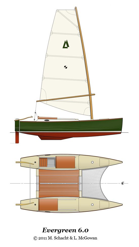 Proafile evergreen a fast expedition sailboat boats wood and epoxy boat building cheap boat building woodpopular mechanics ice boat plans boat building tips tricksnarrow boat design plans chesapeake skiff sciox Image collections