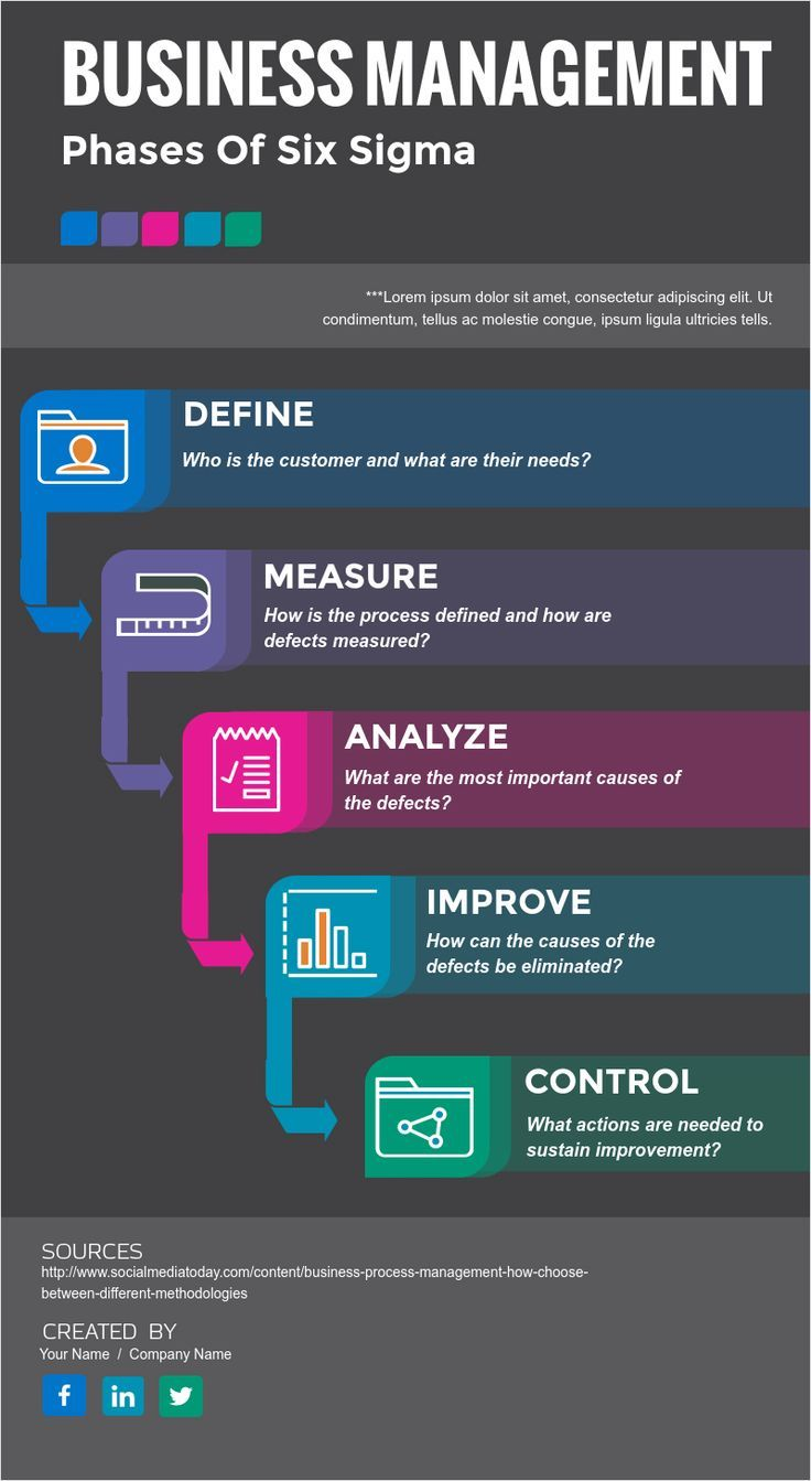 Visme Introduces New Infographic Templates for Non-Profits and