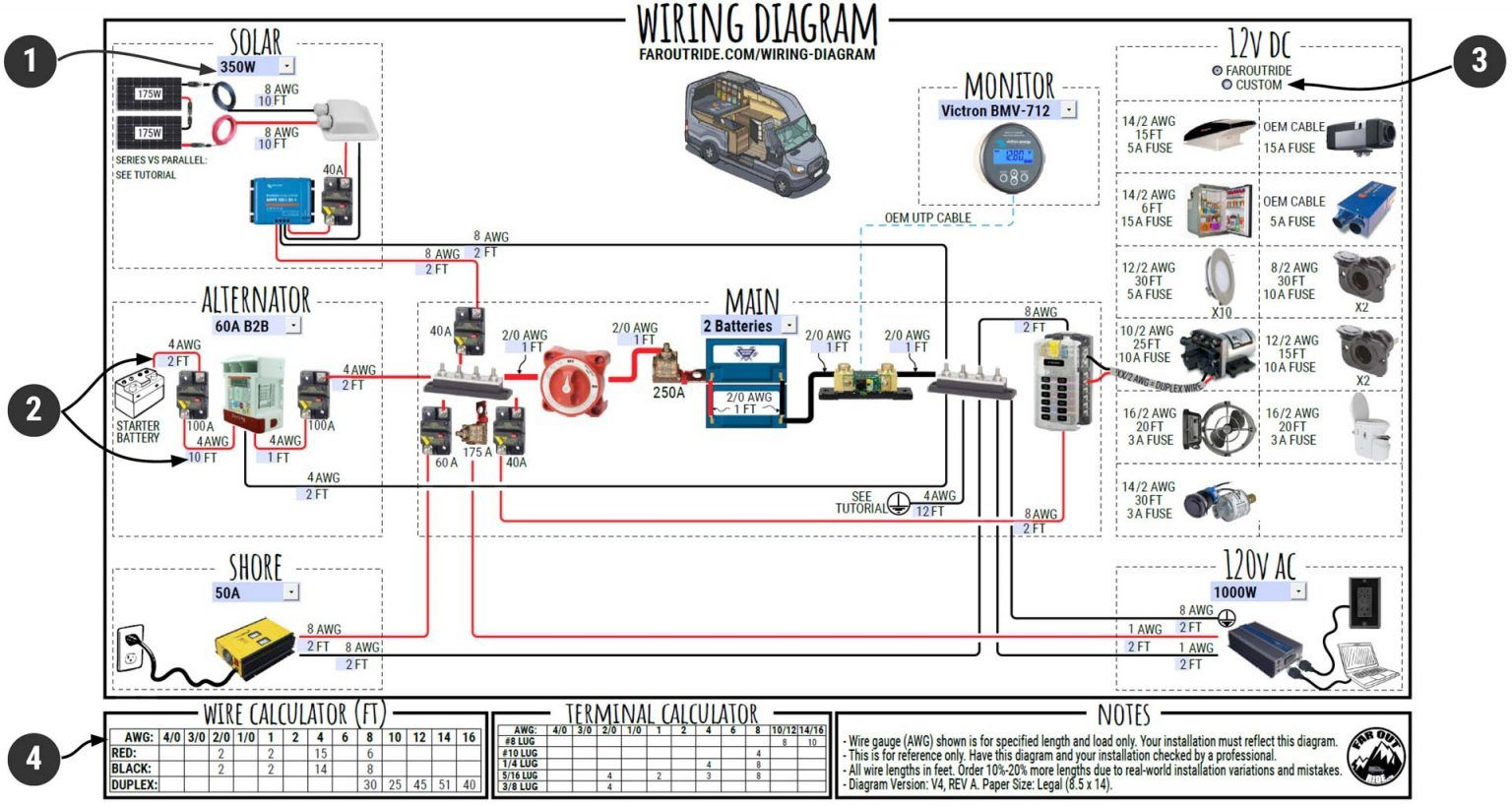Wiring Diagram Tutorial For Camper Van Transit Sprinter Promaster Etc Pdf Faroutride Build A Camper Van Self Build Campervan Electrical Diagram