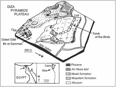 lost caves at giza