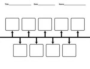 Sample Blank Timeline Template Free Blank History Timeline Templates For  Kids And Students