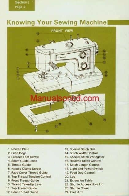 Kenmore 40 Sewing Machine Instruction Manual Sewing Machines Unique How To Oil My Kenmore Sewing Machine