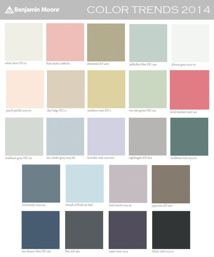 Pin By Jessica Walmsley On Colors L Love Color Trends 2014 Benjamin Moore Colors Color Trends