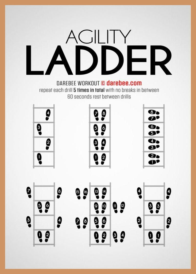 Die Besten Fitnessgerate Fur Zuhause Extrem Effektiv Und Dennoch Platzsparend What Are Non Ladder Workout Soccer Workouts Agility Workouts