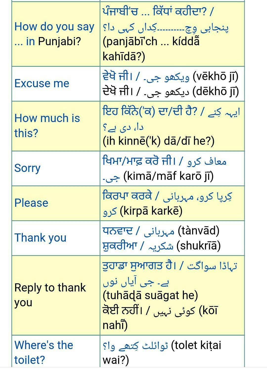 Pin By Damini Pankaj On Language Language Ads Sayings [ 1506 x 1080 Pixel ]