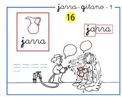 Completo método de lectoescritura paso a paso letra j y g.