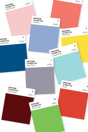 Pantone S Top 10 Colors For Spring 2016 Hint At Calm