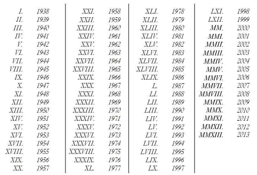 February 22 1995 Roman Numerals