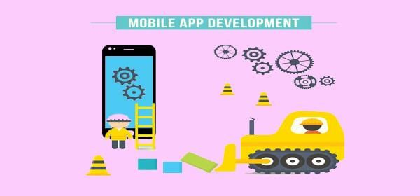 Mobile application development is the process by which requisition - what is requisition