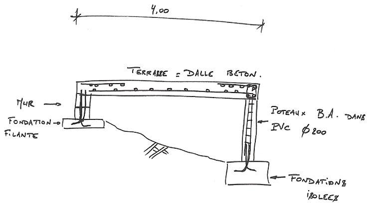 couler une terrasse en beton 6 conseils r233aliser News to Go 2 - Couler Une Terrasse En Beton