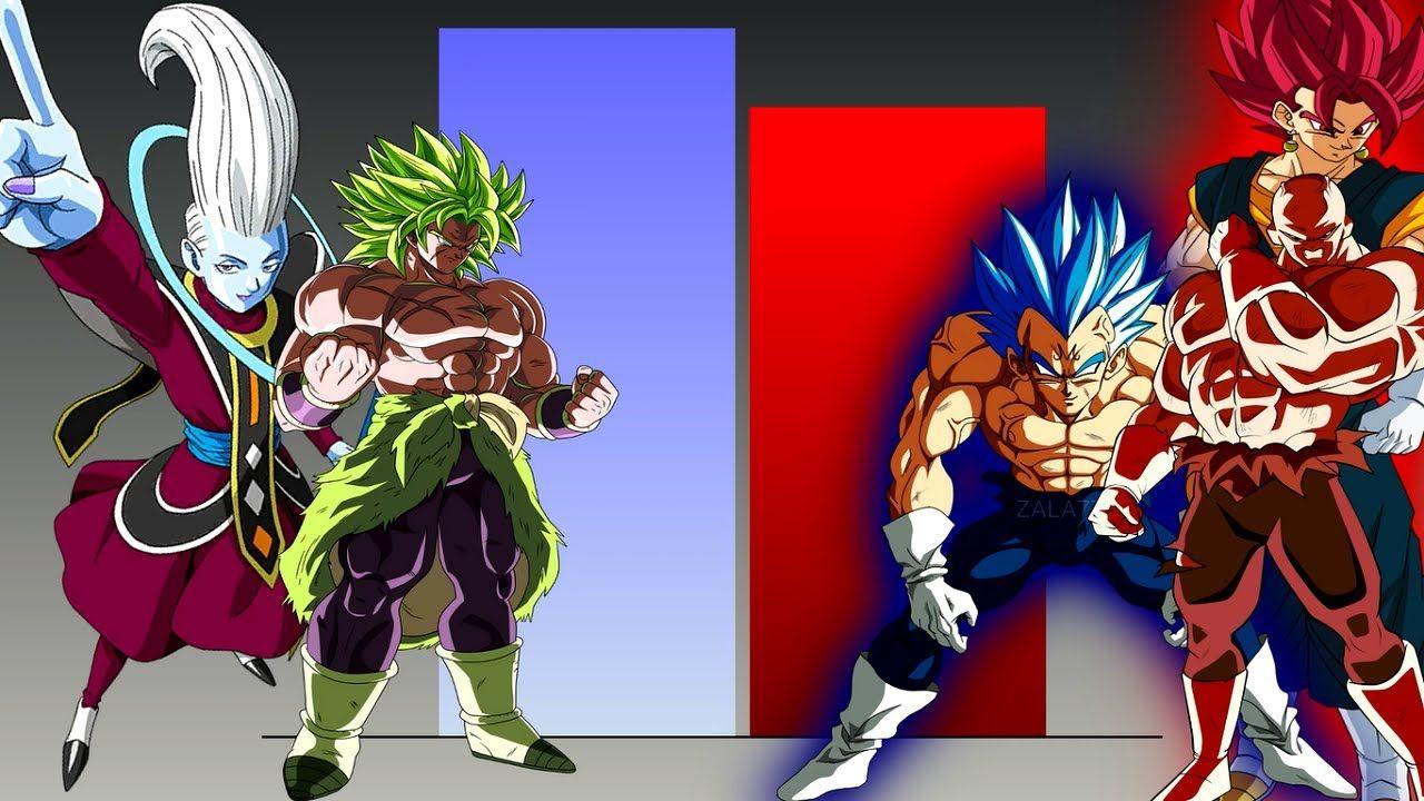 Vegito Vs Whis Vs Jiren Vs Vegeta Vs Broly Power Levels Vegeta Anime Art Power