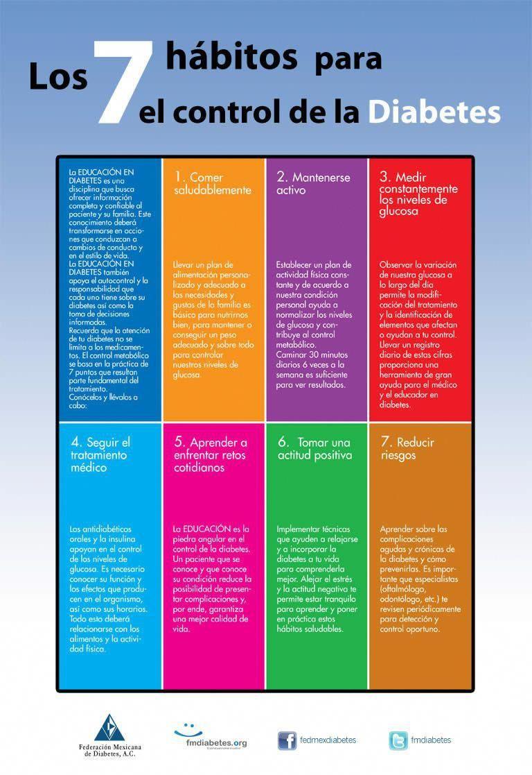 7 Habitos Para El Control De La Diabetes Diabetesmellitus Consejos Para La Salud Dieta Para Diabeticos Recetas Remedios Para La Salud