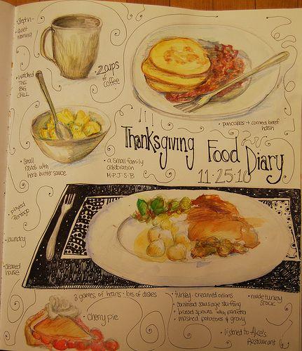 11 25 10 food diary