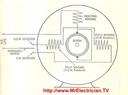 replulsion start induction motor reversible  electric