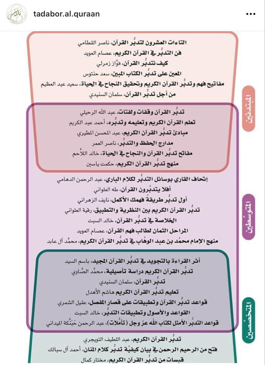 Pin By Albaraa Network On الاسلام In 2020 Bullet Journal Journal