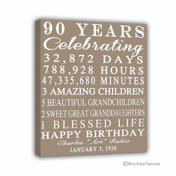90th BIRTHDAY GIFT Anniversary Sign Print By RockinCanvas On Etsy