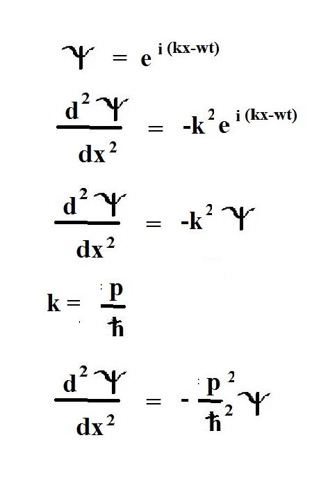 GM Jackson Physics and Mathematics: Deriving Schrodinger's