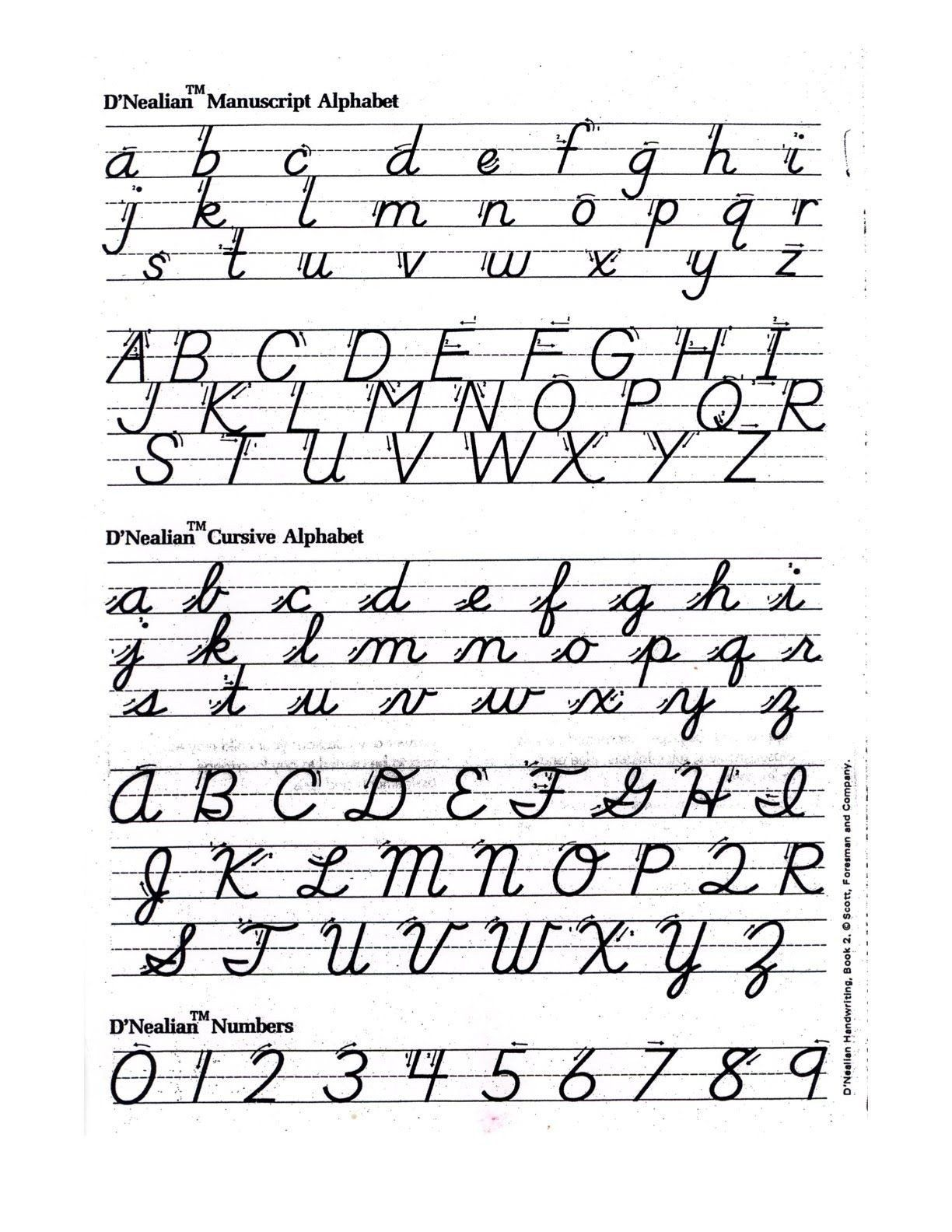 medium resolution of D Nealian Handwriting Sheets Image Result for Practice Of Cursive  Handwriting   Cursive handwriting practice