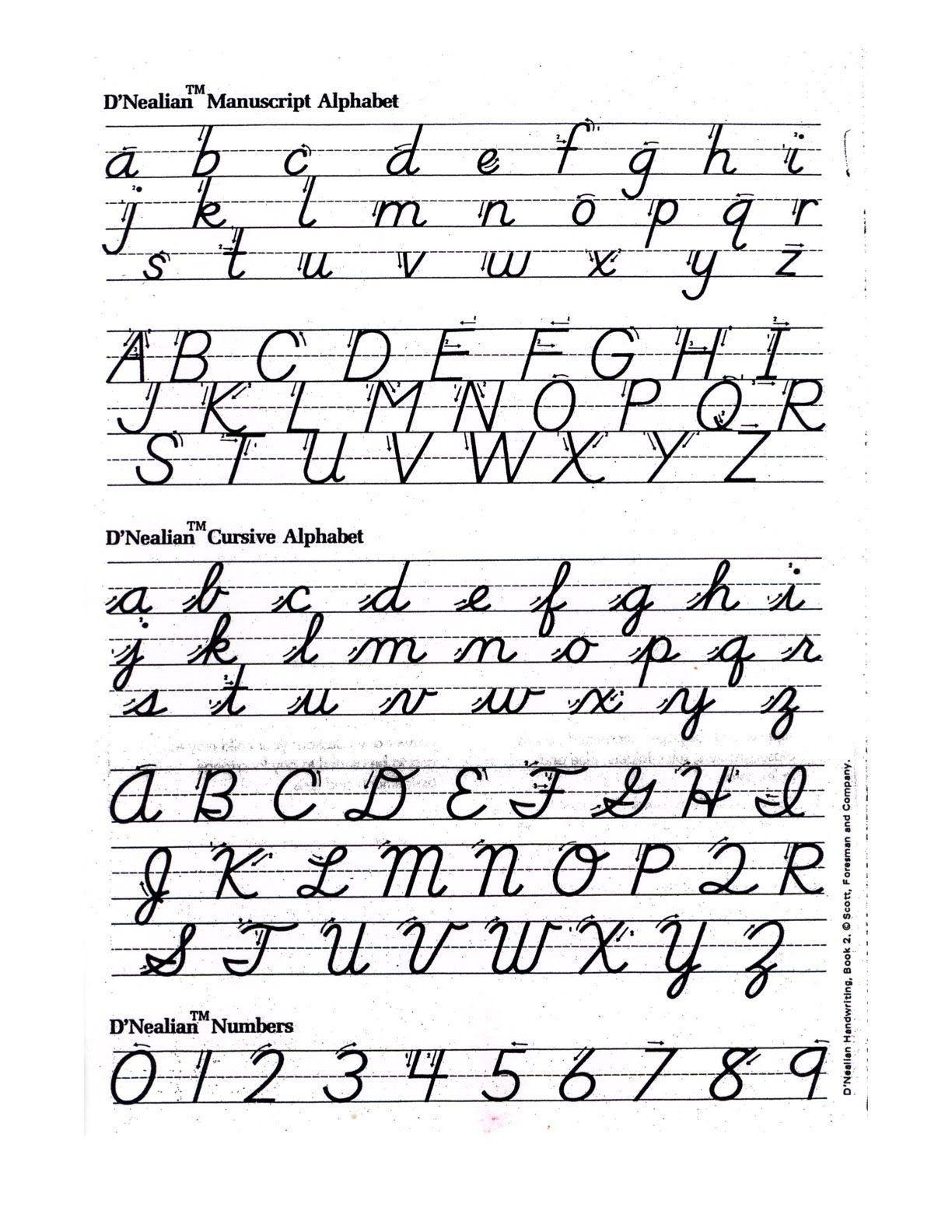 D Nealian Handwriting Sheets Image Result for Practice Of Cursive  Handwriting   Cursive handwriting practice [ 1584 x 1224 Pixel ]