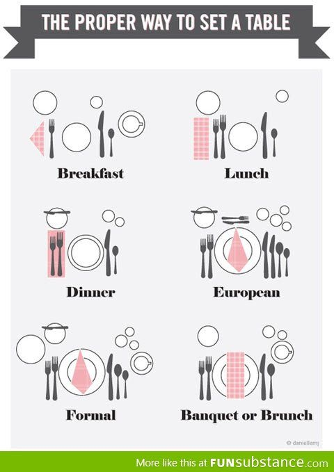 The proper way to set a table  sc 1 st  Pinterest & The proper way to set a table | Etiquette Life hacks and Helpful hints
