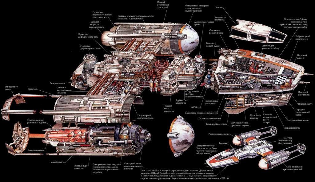 y-wing cut away | starwars | pinterest, Wiring schematic