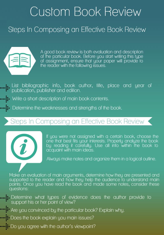 Custom descriptive essay writing service us fcat persuasive essay prompts