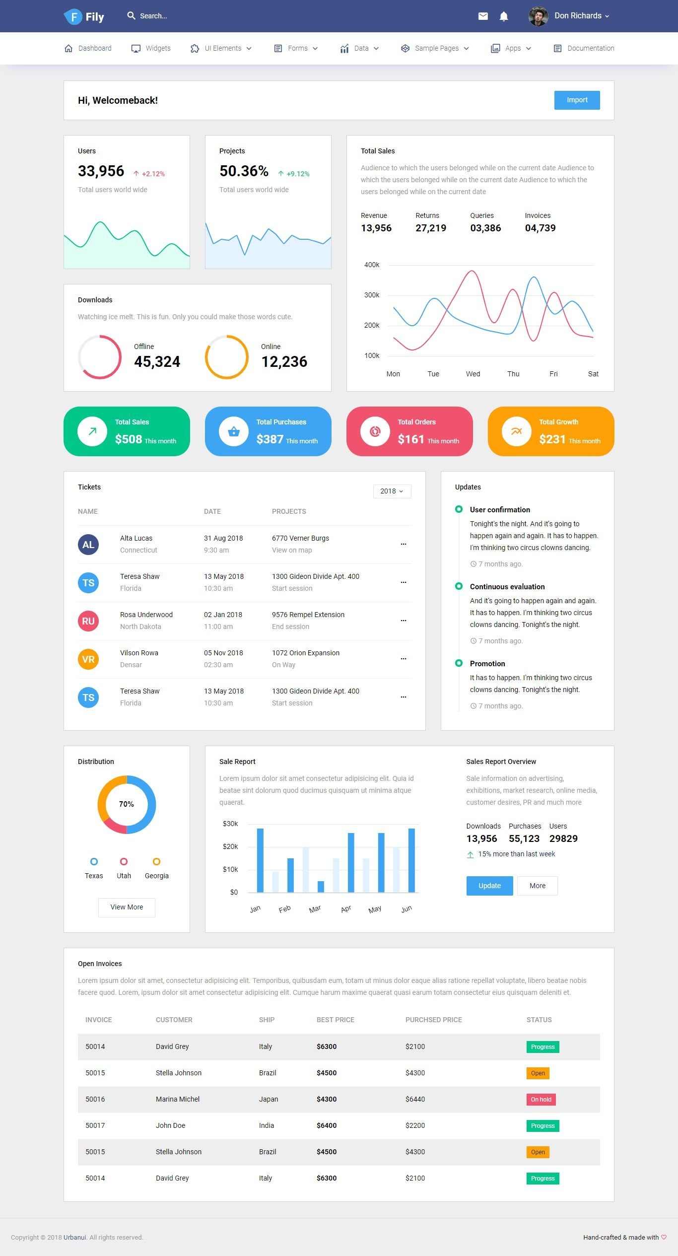 Fily Responsive Bootstrap Admin Template In 2020 Dashboard Design Dashboard Interface App Design Layout