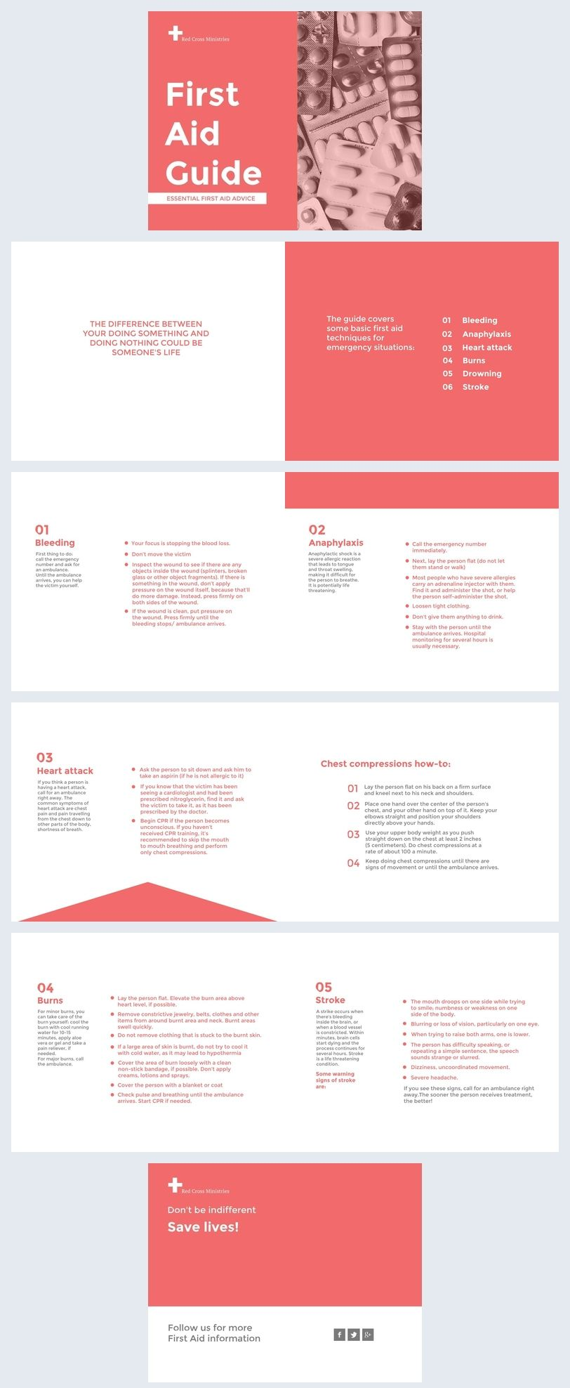 Functions Of Presentation Aids Manual Guide